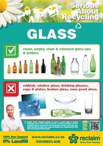 Glass Recycling Advice Poster