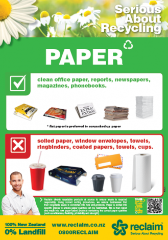 Paper Recycling Advice Poster