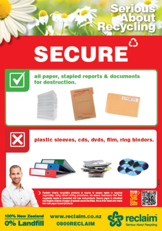 Secure Document Destruction Recycling Poster