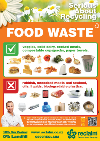 Food Waste Recycling Advice Poster